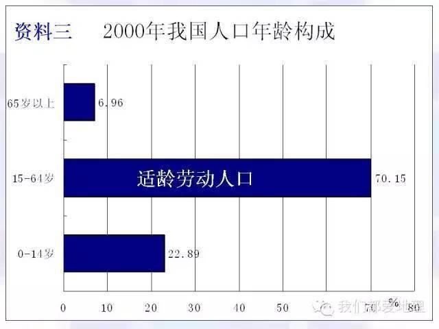 我国人口的基本特点_中国地理复习精讲 人口和民族