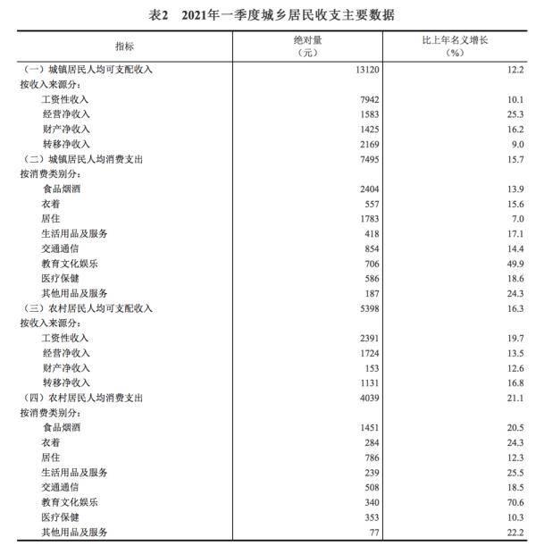 河北省农村统计调查数据管理制度统计档案调查档案管理