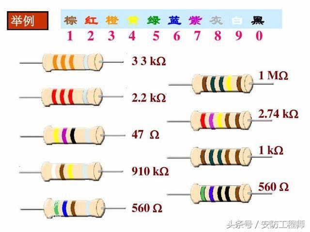 色环电阻阻值识别方法(4色环电阻计算方法)