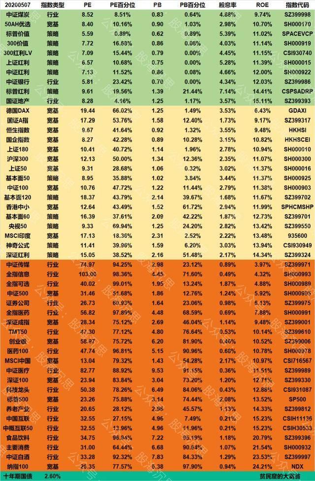 沪深300是什么意思(沪深300投资的骗局)插图(6)