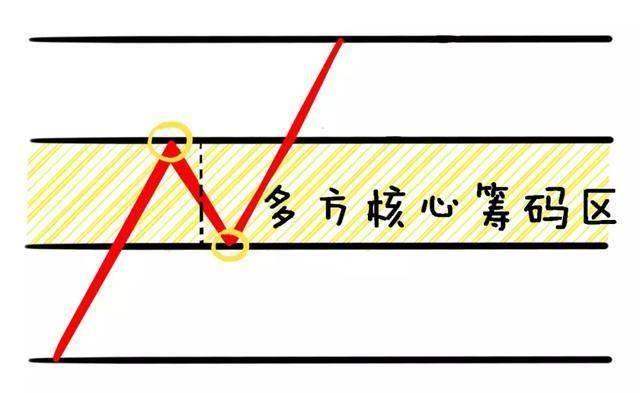 涨停是什么意思(股票涨停是怎么回事)插图(18)