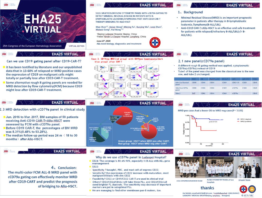 流式细胞术在 2020 年欧洲血液学年会(EHA)上大放异彩