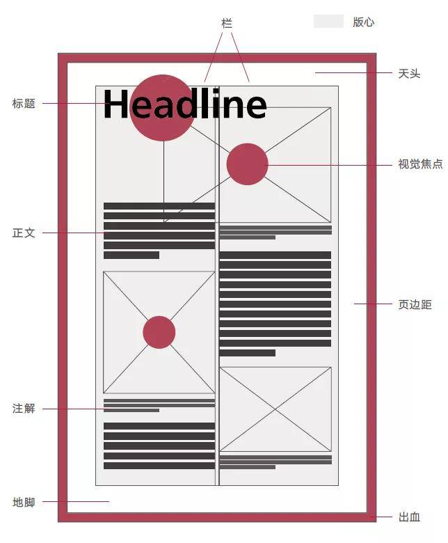 平面设计的高级版式排版技巧