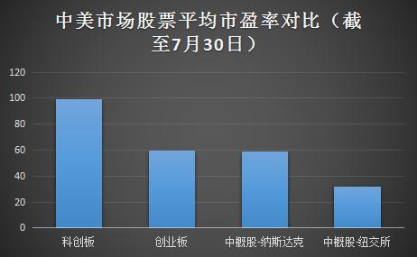畅游完成退市,腾讯全资买搜狗,搜狐股价5天翻倍仍被低估