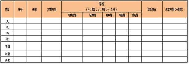 qcc是什么意思, QCC的中文全称你知道吗插图(2)
