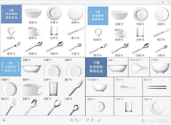 最安全的方法洗碗机什么品牌好(老板洗碗机wb755)