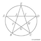 五角星有几条对称轴?分别怎么画