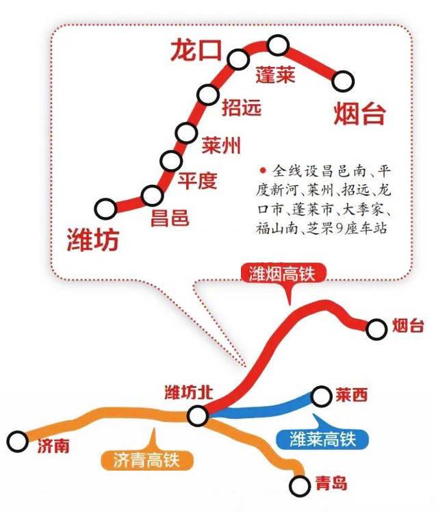 候选国家中心城市无望 被济南挤开的青岛抱团胶东兄弟插图(1)