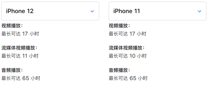 十三香?揭开iPhone 12 十大不为人知的秘密!的照片 - 9