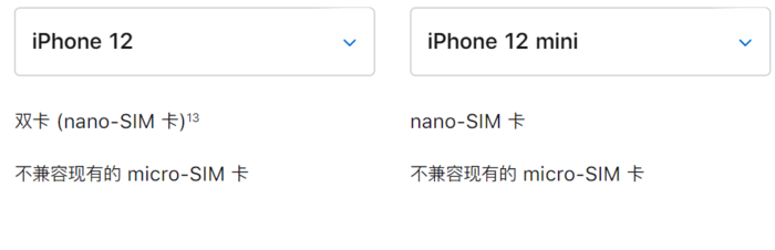 十三香?揭开iPhone 12 十大不为人知的秘密!的照片 - 4