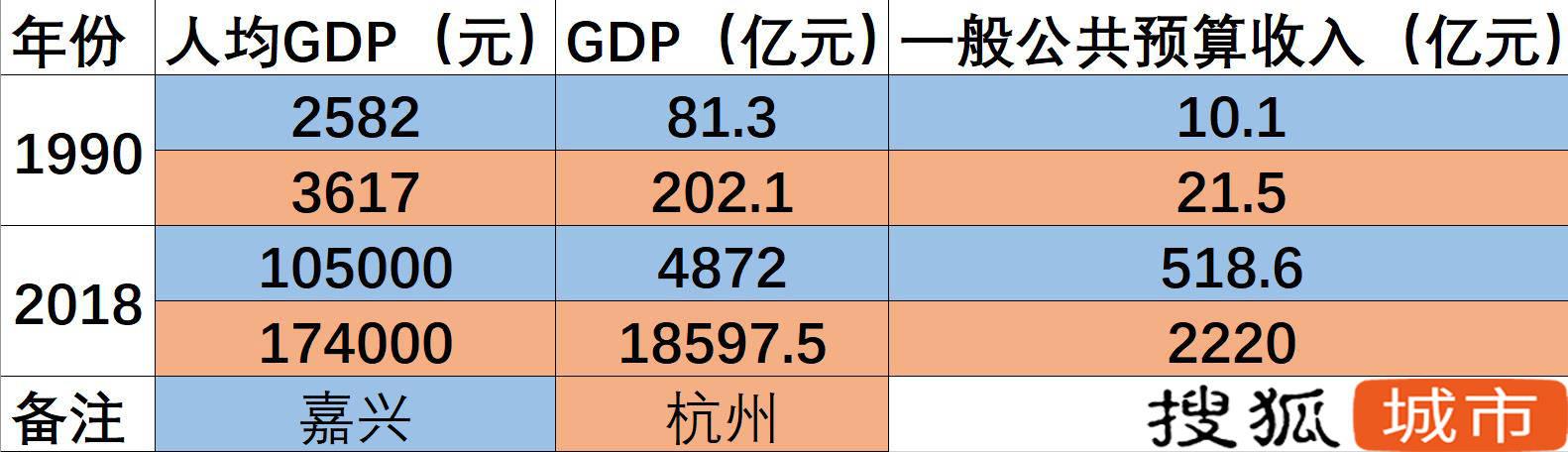 上海地铁再跨省,落后十二年的嘉兴能追上苏州吗插图(4)