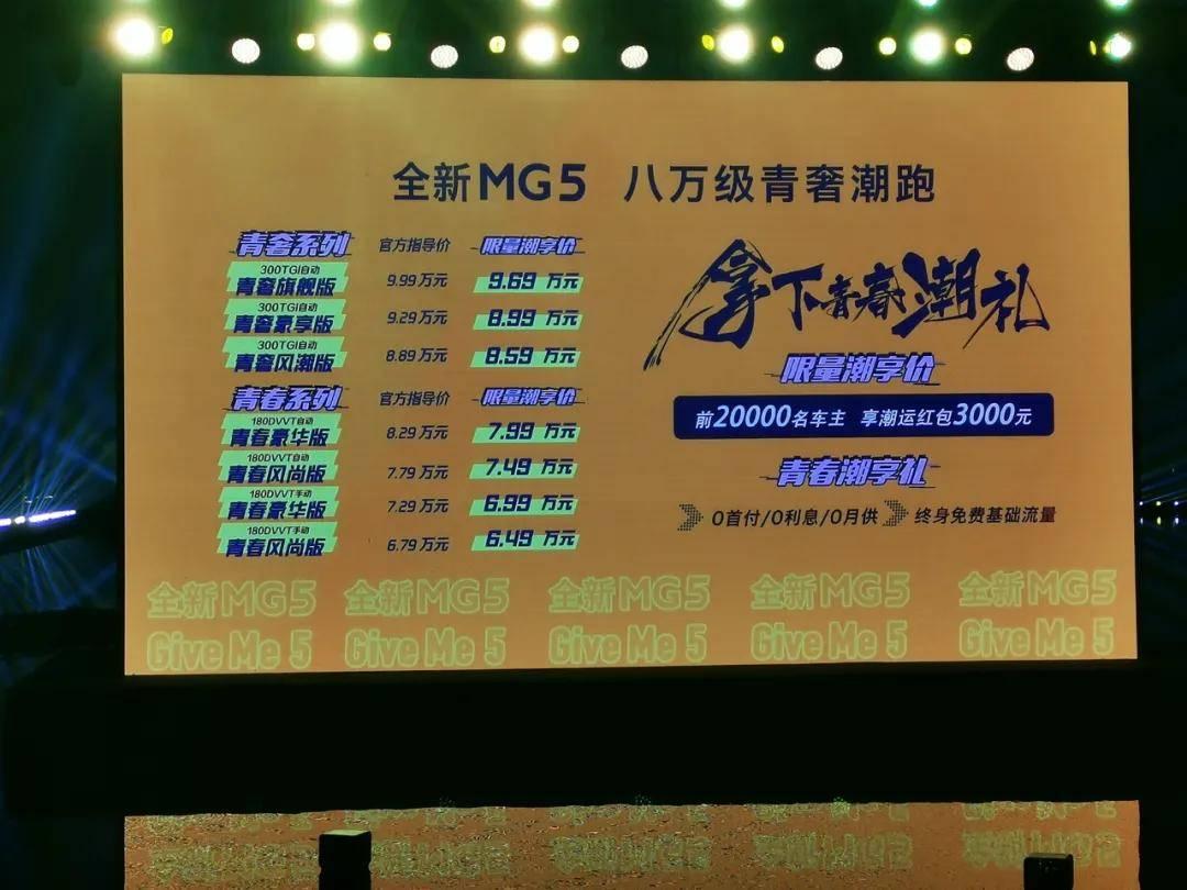 年轻人的第一台潮车 MG5售价6.49万元起-亚博集团|官网