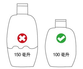 上飞机化妆品怎么带(飞机怎样携带液态物品)插图(2)