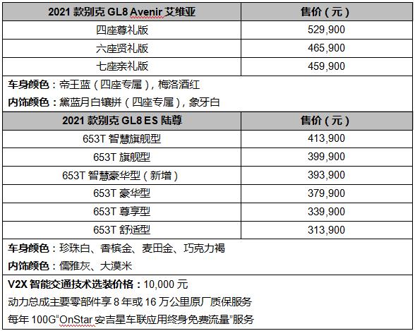 新别克GL8艾维亚及GL8 ES陆尊上市起售31.39万-亚博棋牌官网