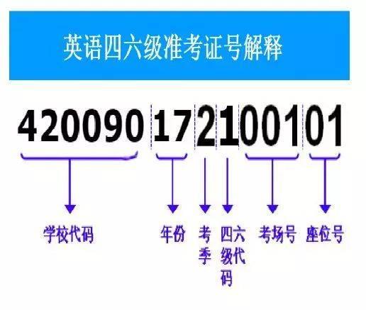 四六级官网变更(附:四六级成绩查分新地址) 网络快讯 第3张