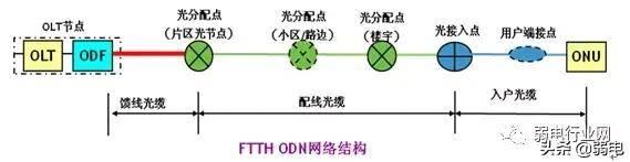 三网合一是什么意思(三网合一如何建设)插图(3)