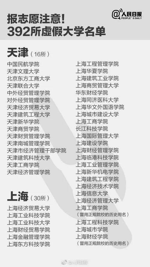 中国野鸡大专是什么意思(野鸡大学有哪些学校 )插图(3)