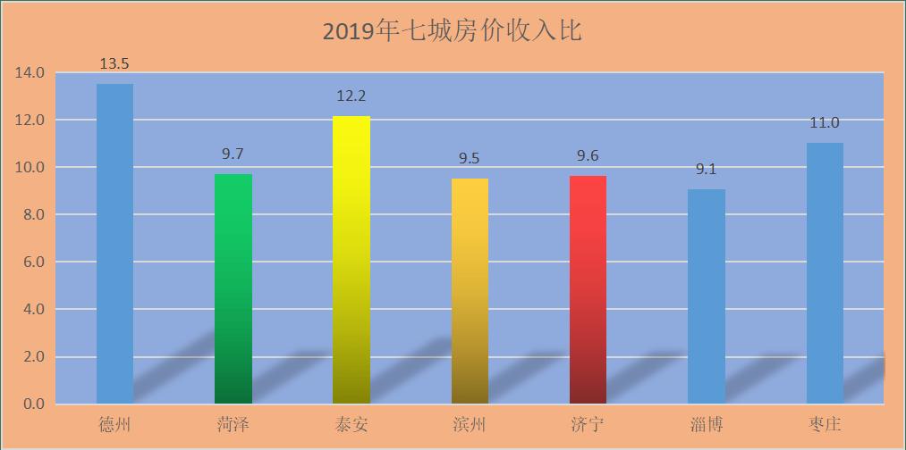 淄博人均收入_淄博火车站