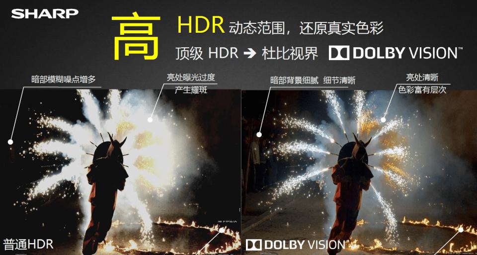 夏普8K显示技术解析超高像素之外 四项技术有效提升画质