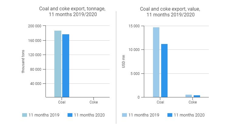 兴义2020年1一11月GDP_2020年11月和1 11月全省环境空气质量状况