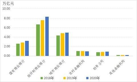 2020年原票据市场运行情况