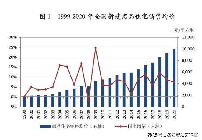 2020农民人均收入_2020全国人均收入图