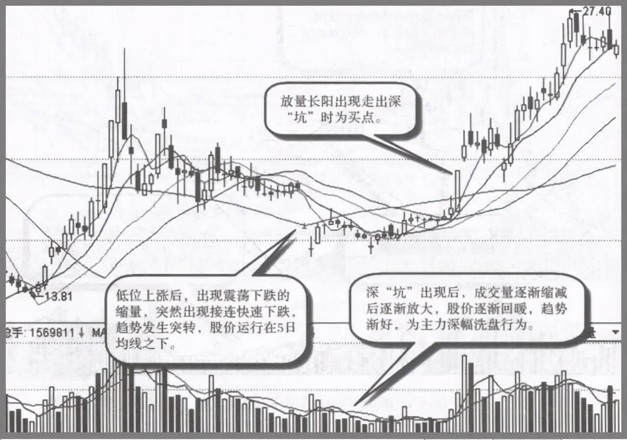股市理念之一--鲁召辉炒股理念  炒股理念