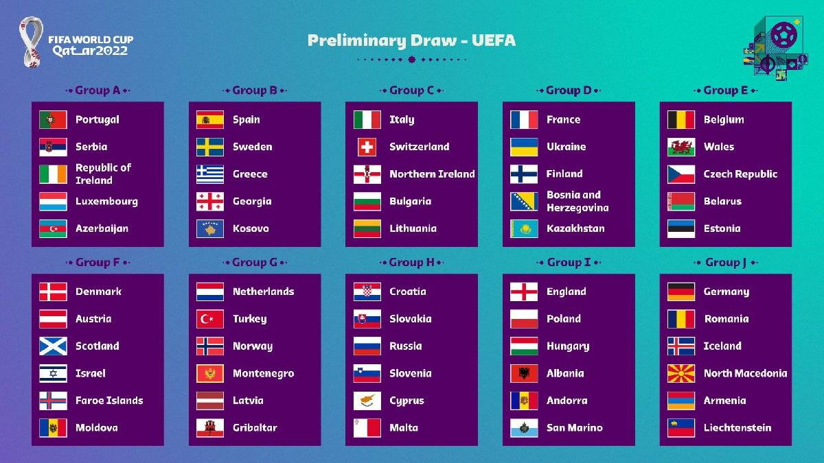 2022世界杯预选赛赛程欧洲区及积分榜|欧洲世界杯预选赛直播