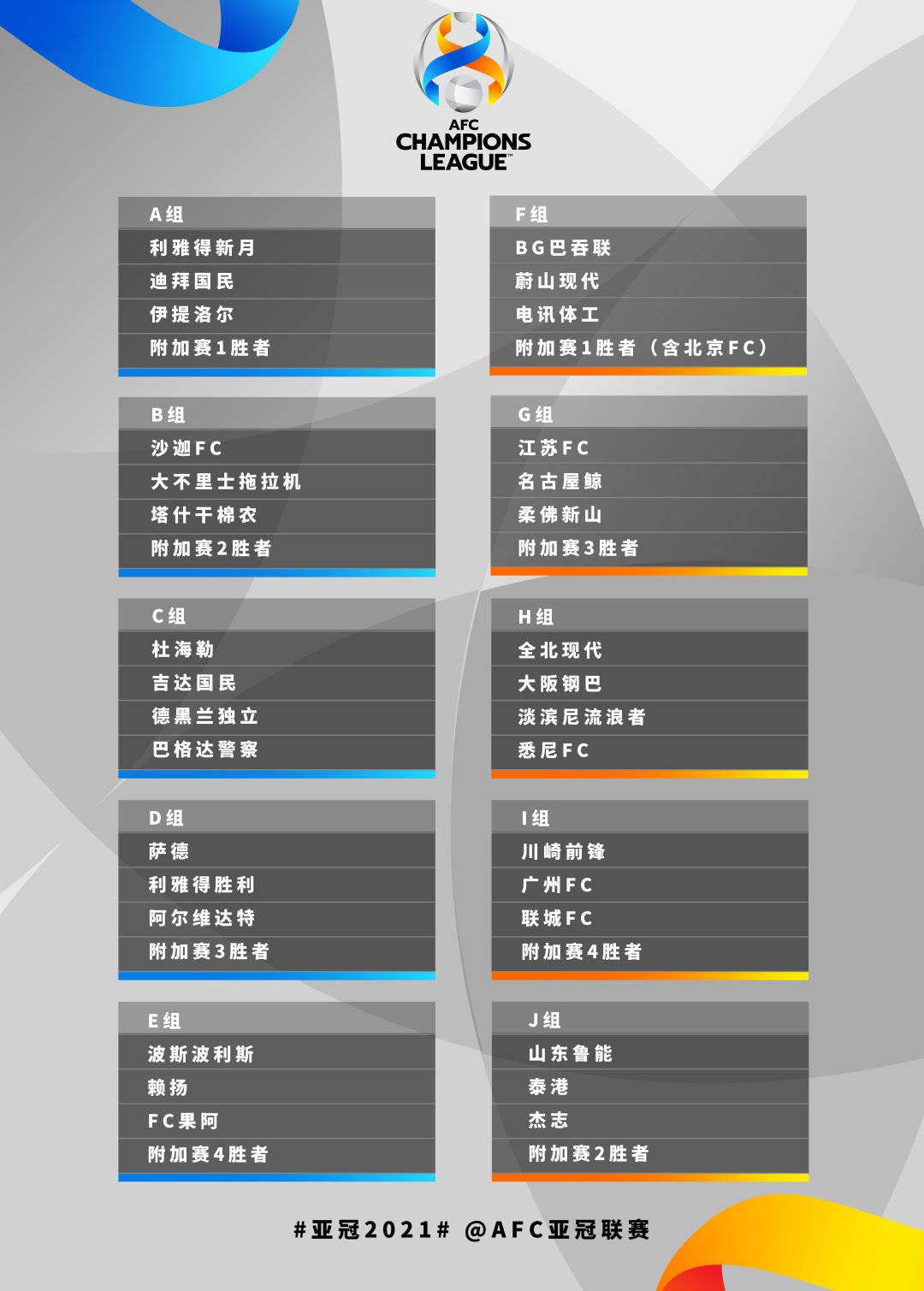 中超BIG4亚冠解析:四队同遇一难题 山东上上签江苏凶险(图3)