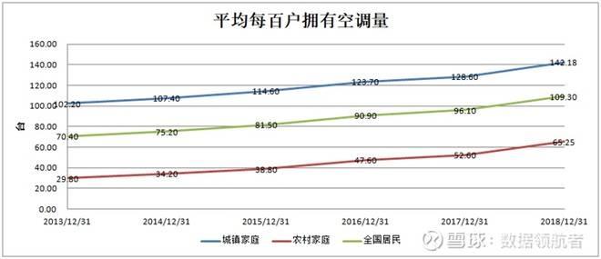 中国波兰历年人均GDP比较_波兰球中国球图片