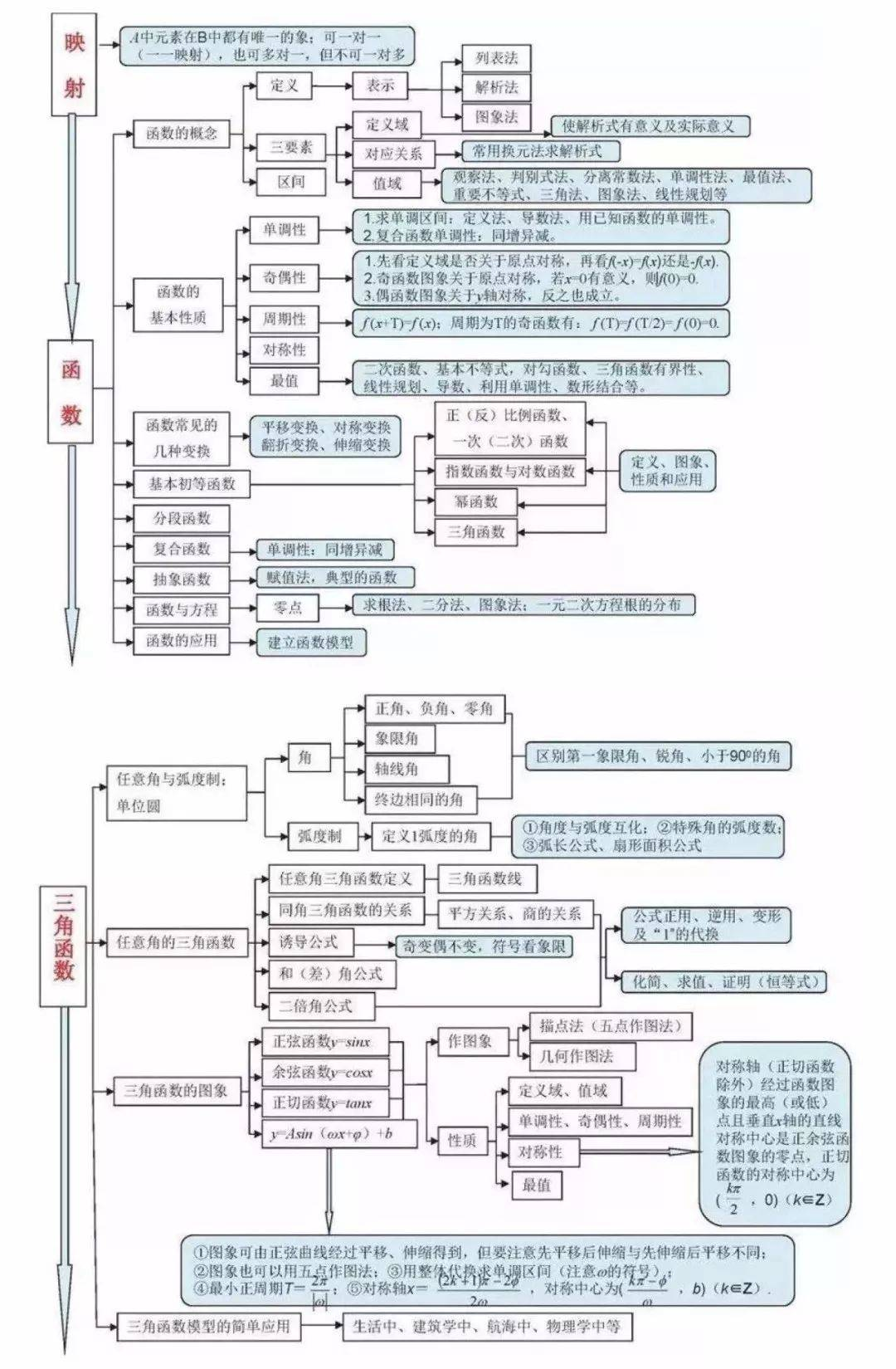習近平支招京津冀發展