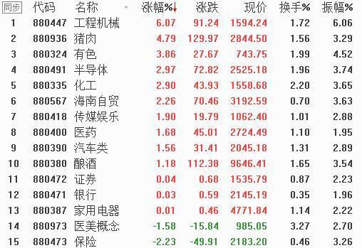 原【郑辉金融】节前效应明显,等待市场共鸣