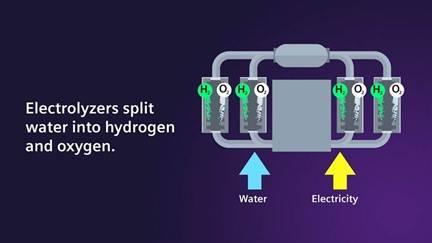 原西门子能源公司和法国液化空气集团联合工业化制氢