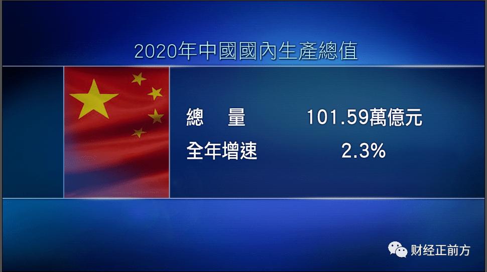 2021全球经济总量有多少亿_马云有多少个亿
