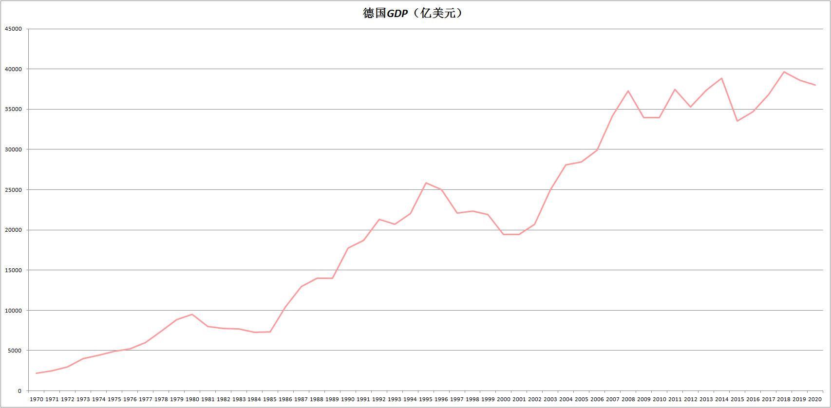 2020高要gdp_2020年亚洲GDP最高的十个城市