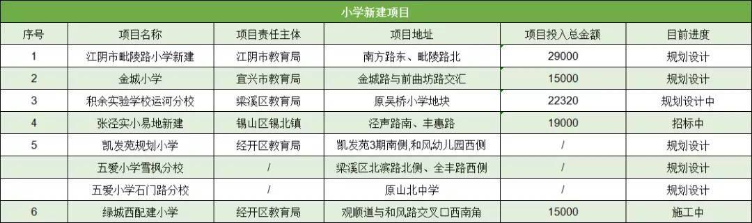 2020年无锡高考学校_江南大学2020年录取分数线