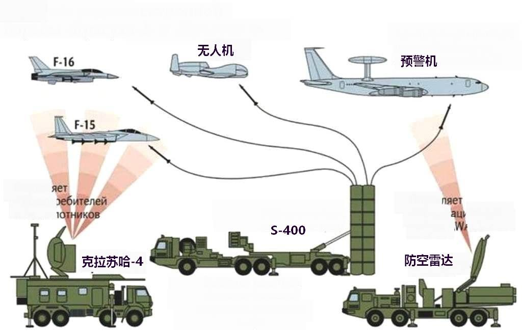 超级大黄蜂遭苏-35围观火控失灵,俄电子战系统越来越令美抓狂