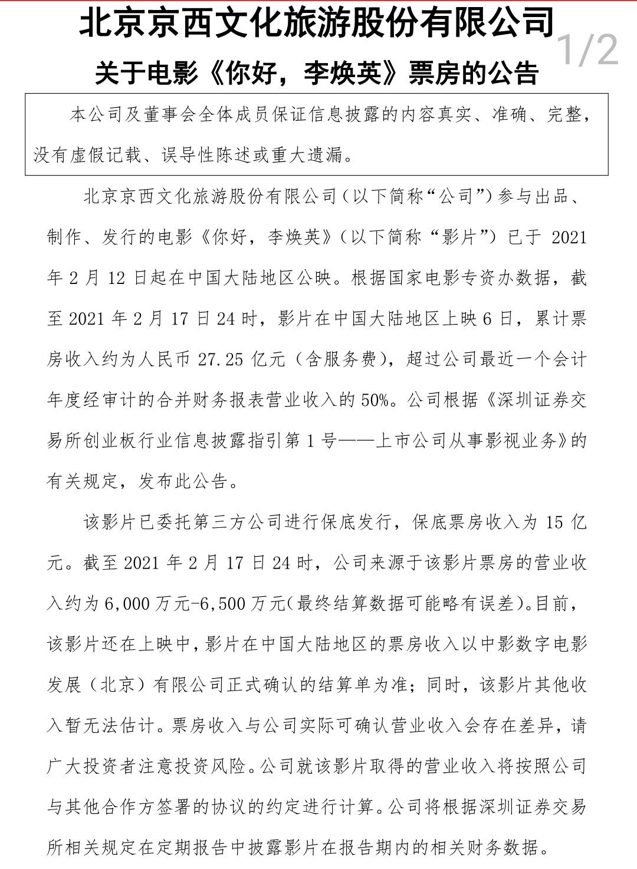 《你好,李焕英》被15亿保底发行
