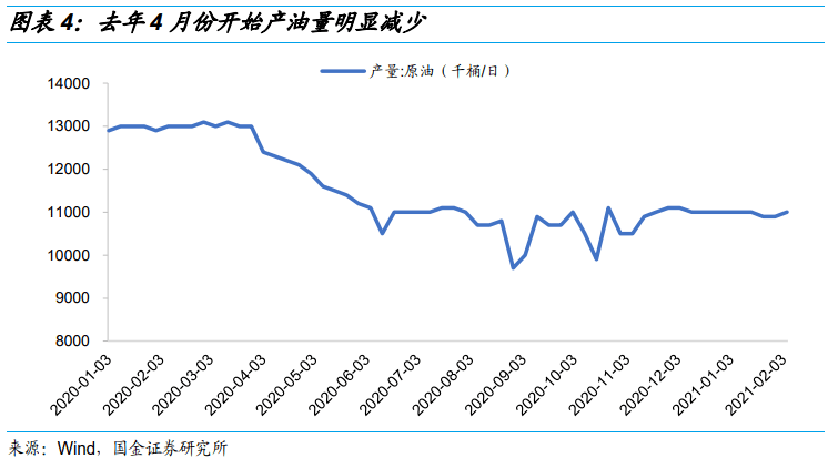 推荐你这几个赚钱平台,蔡浩:油价涨势如虹 金融市场如何演绎?