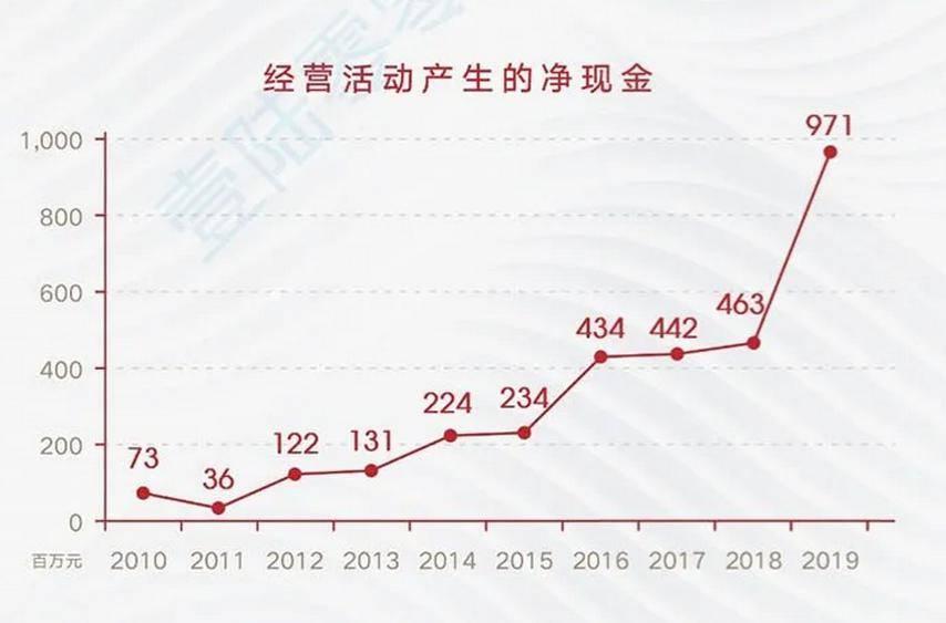 天伦燃气(1600.HK):业绩爆发大年,长期政策红利可期