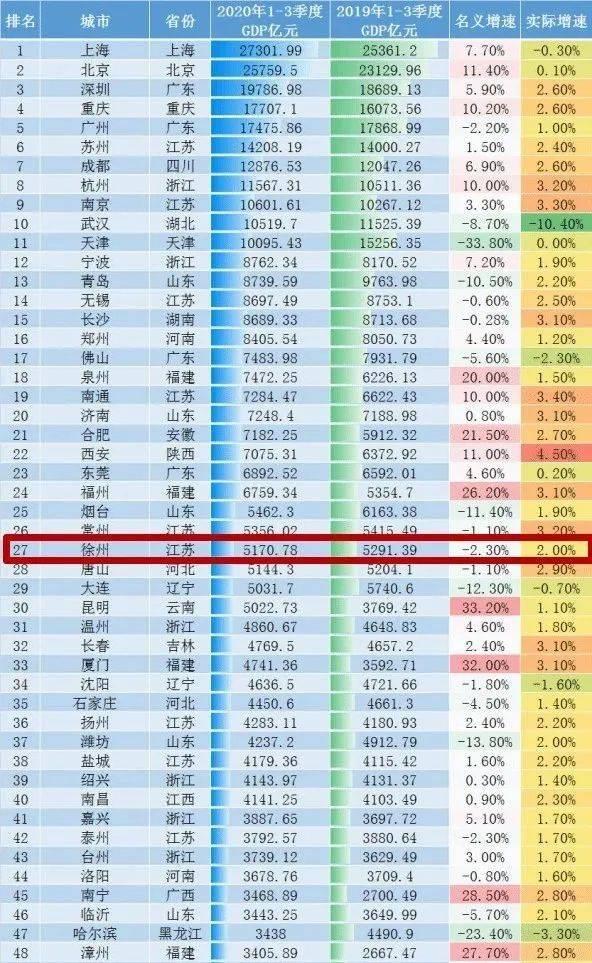 巴马2020年gdp总值_南方观察 2020年深圳四区GDP增速过5 ,总量第一又是TA