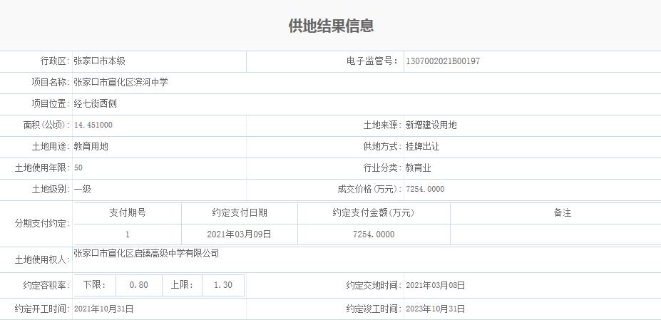 218亩占地!宣化滨河中学项目用地成功取得!