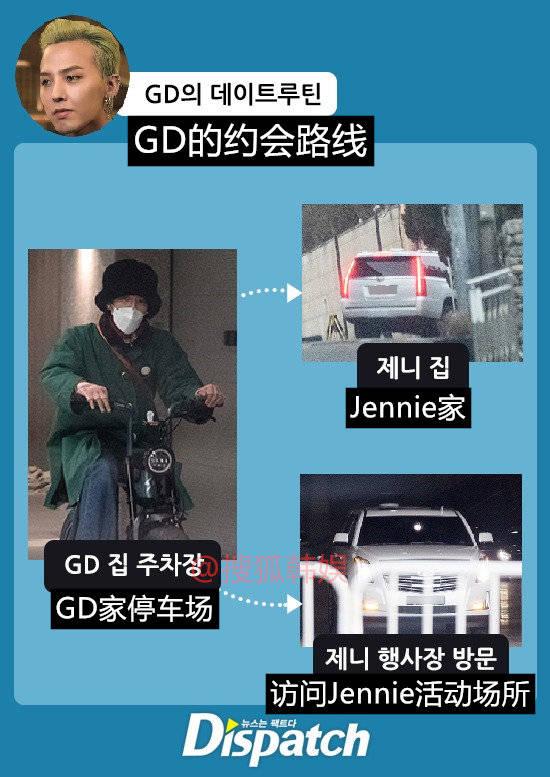权志龙Jennie约会恋情曝光 GD权志龙Jennie在一起是真的已交往一年!