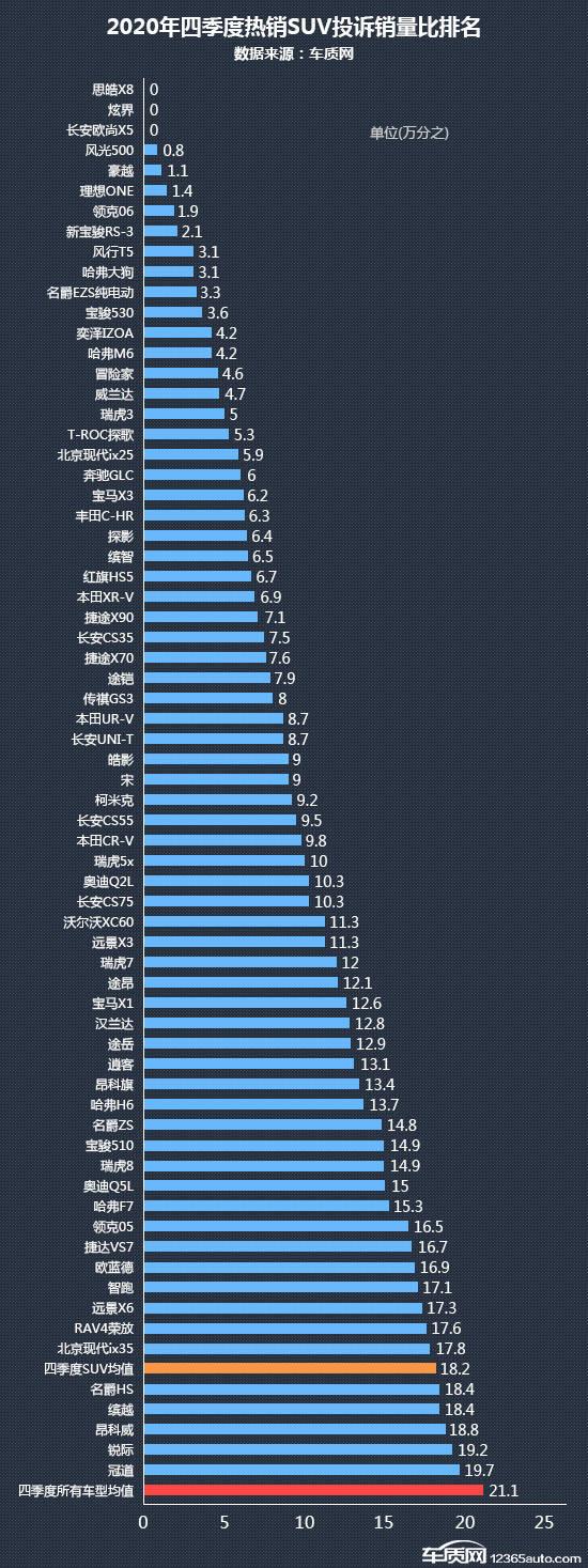 为什么Ideal ONE会成为2020年中国第一的新能源SUV?