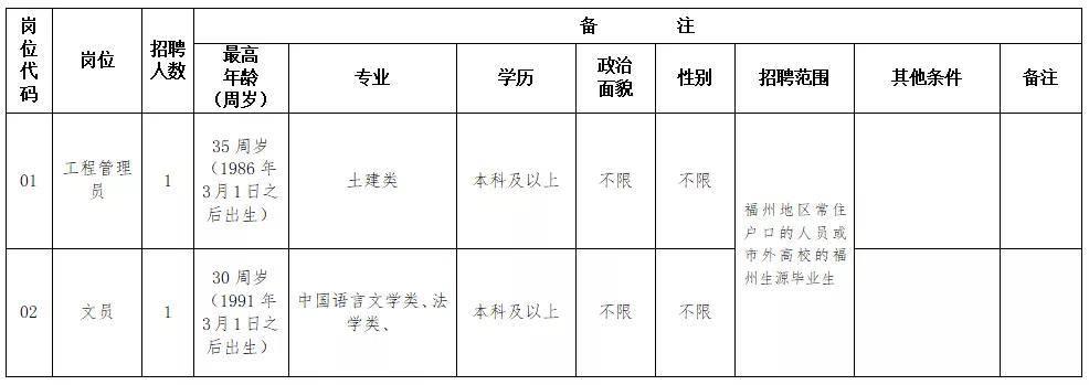 长乐人口_长乐法院失信限高人员名单(2021年第二期)