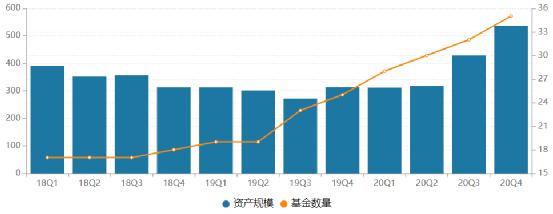 兴银合富终止运行!兴银基金6只产品年内下跌 迷你化问题凸显