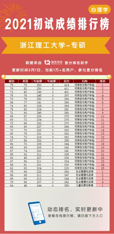 浙江理工大学排名_浙江理工大学