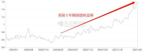 中广资本:不要浪费一场危机