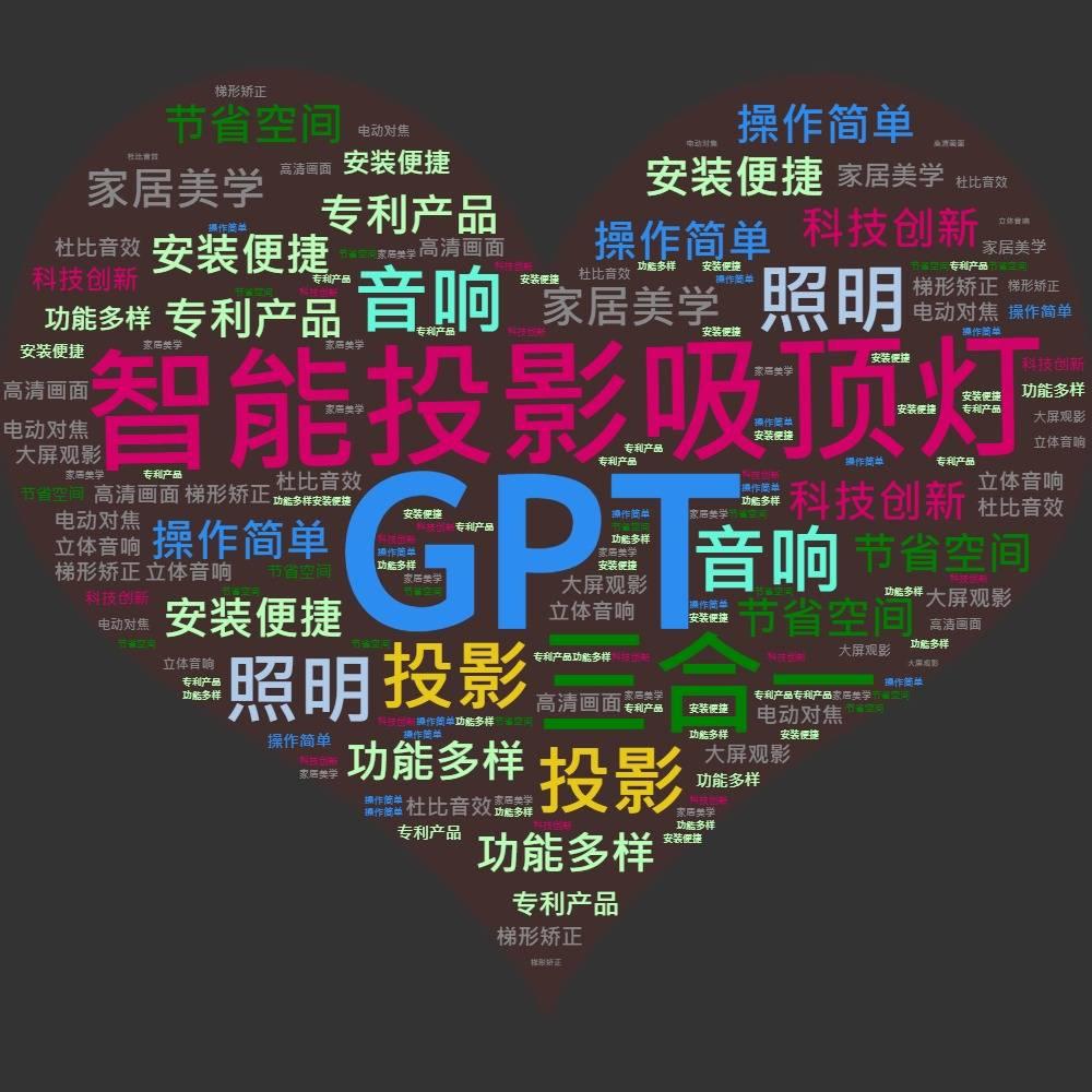 GPT魔方系列智能投影吸顶灯