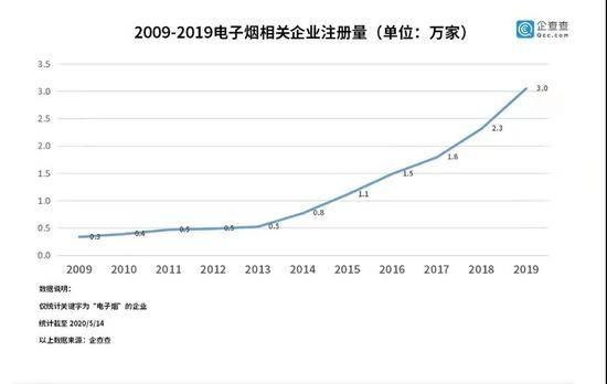 中国已全面禁售电子烟_relx官方旗舰店